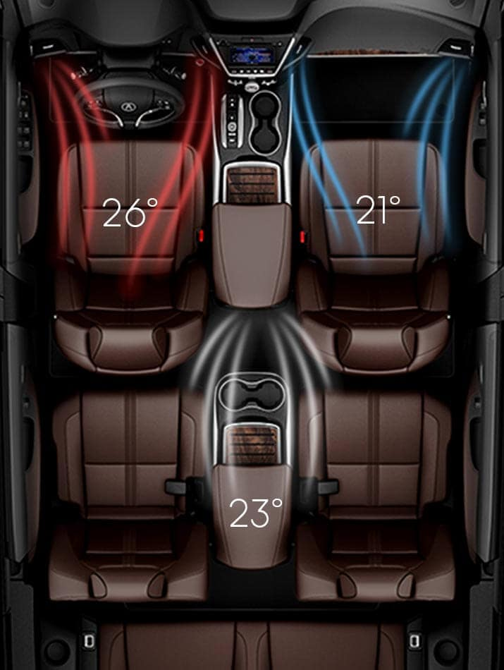 Acura MDX climate control illustration