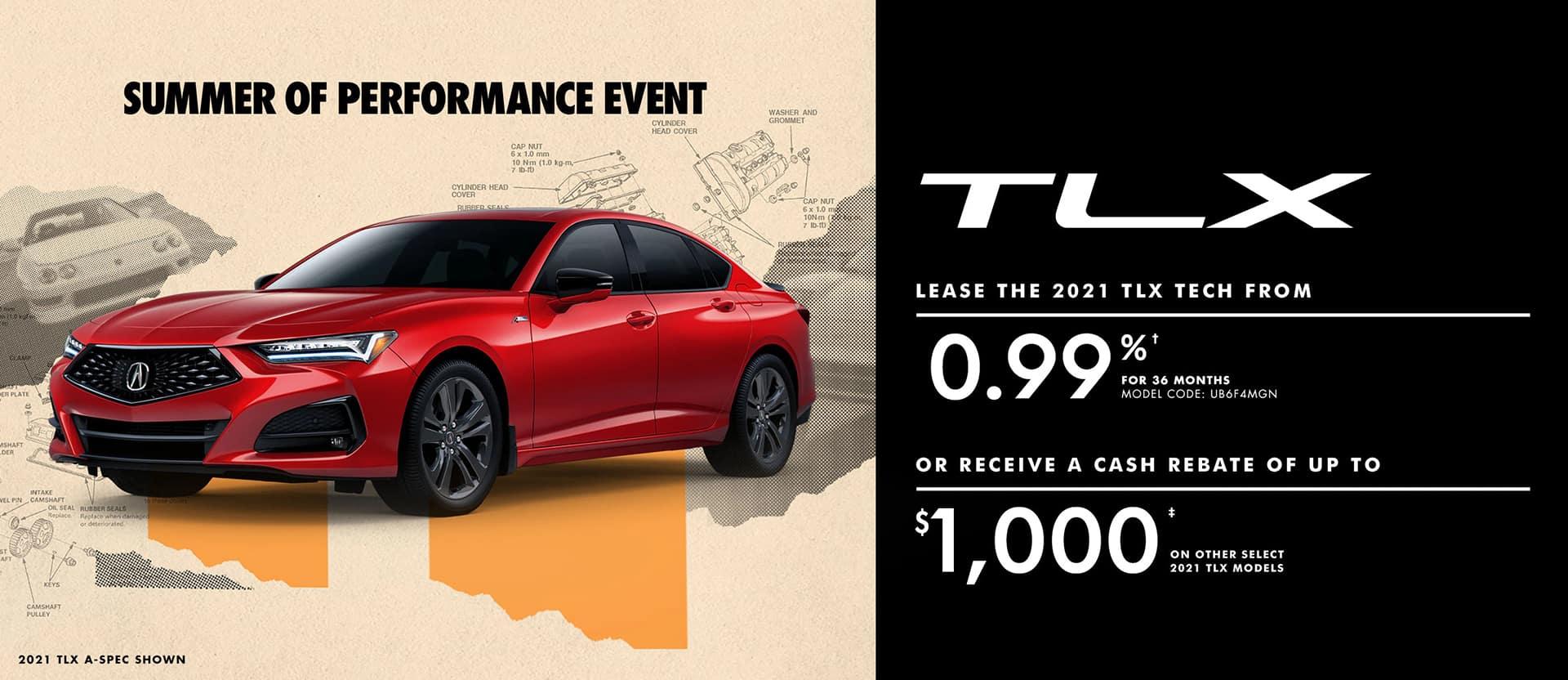 Acura TLX July offer desktop banner