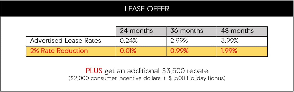 MDX loyalty offer lease options