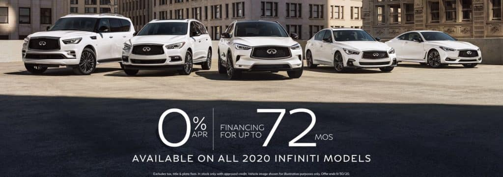0% Financing | Up to 72 Months