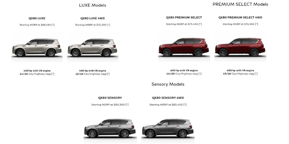 INFINITI 2021 QX80 Models