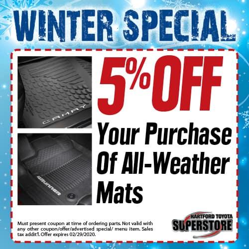 weather mats