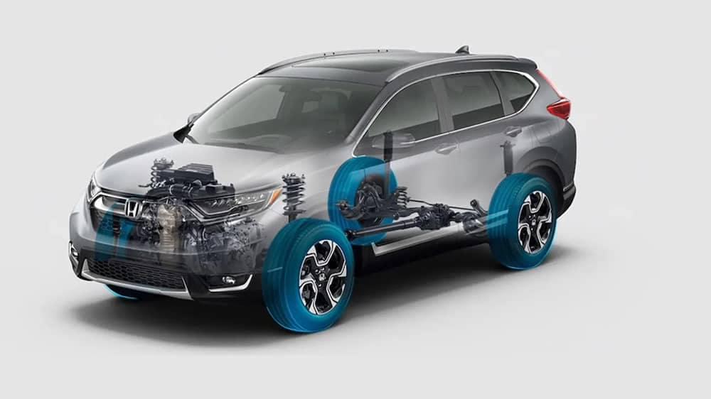 2019 Honda CR-V AWD