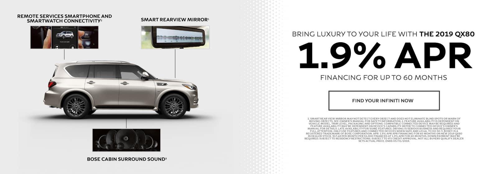 2019 INFINITI QX80 - 1.9% APR financing for 60 months - Shop Now