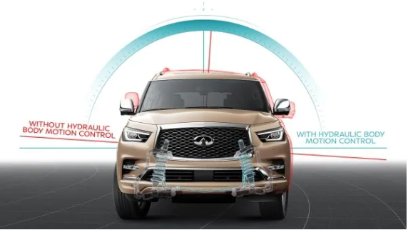 2020 QX80 image regarding the technology offered.