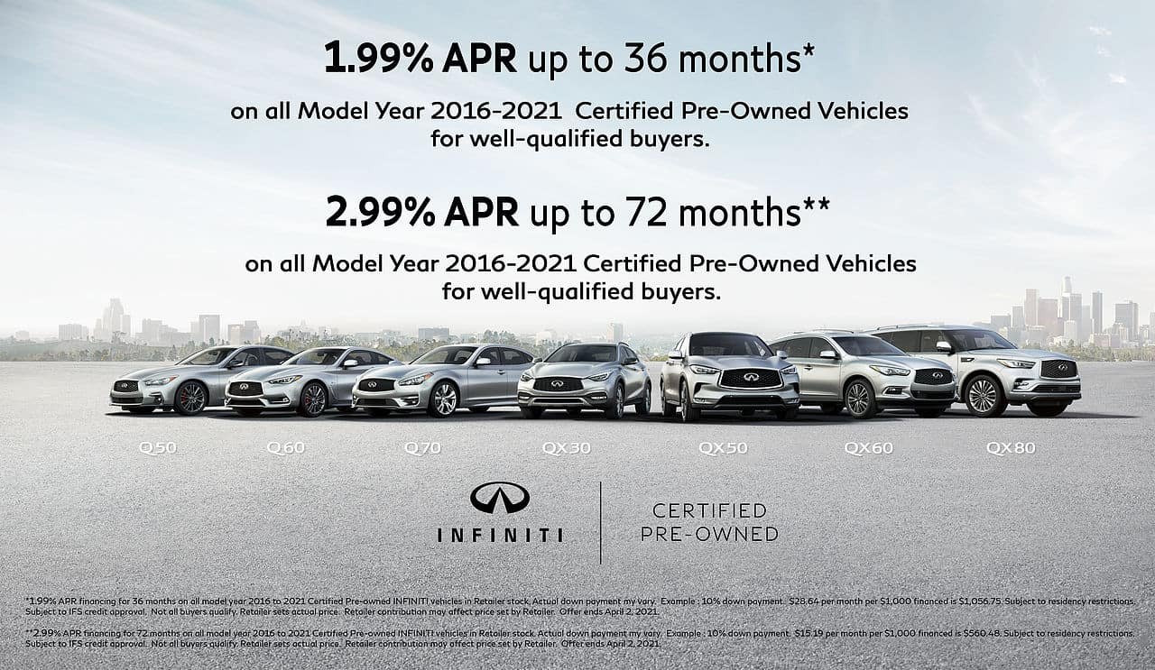 1.99% and 2.99% APR Offers on CPO