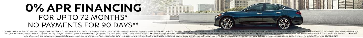 0 APR Financing