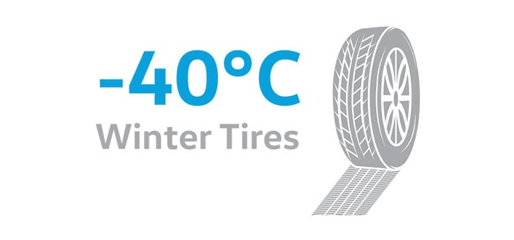 Infographic that says -40 degrees Celsius and Winter Tires. Also, there is an image of a winter tires leaving a skid mark.