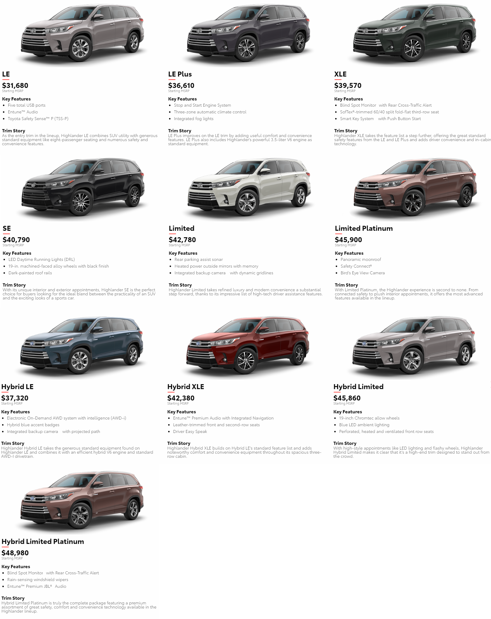 2019 Toyota Highlander Trim Level Guide