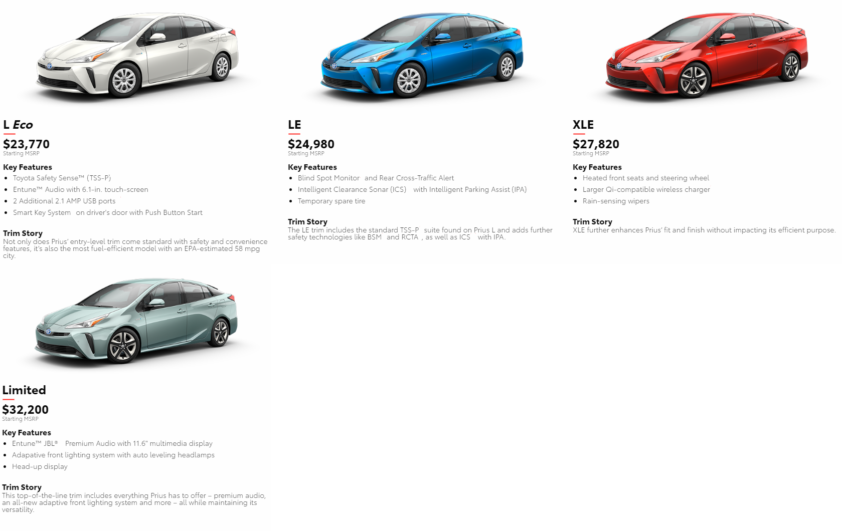2019 Toyota Prius Trim Level Guide